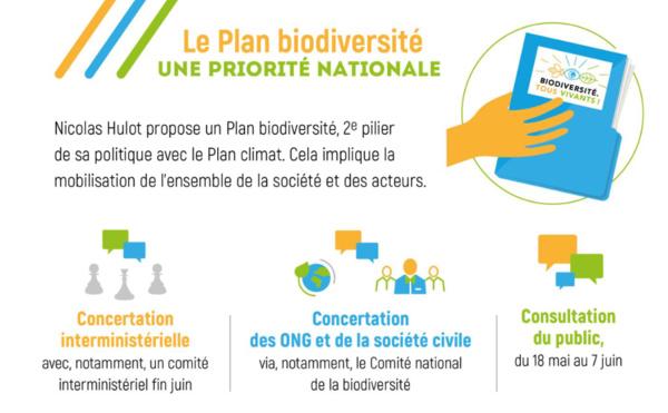 Le plan biodiversité implique la mobilisation de l'ensemble de la société