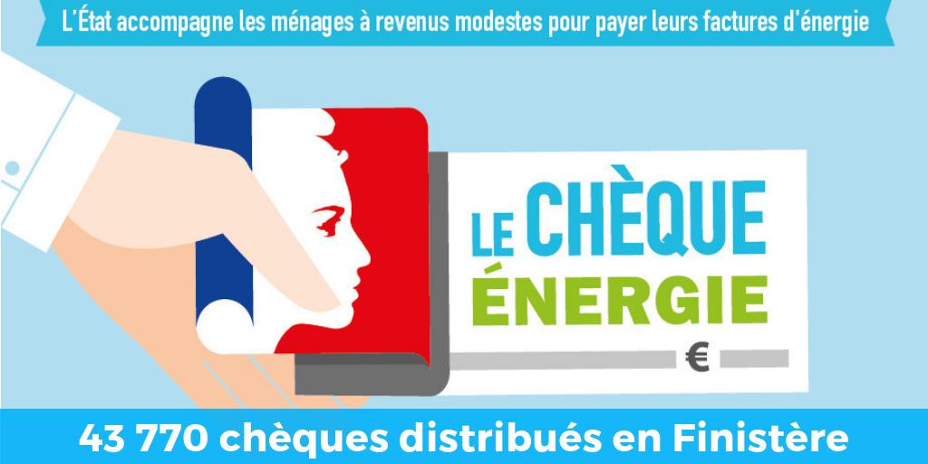 Chèque Energie : 43 770 bénéficiaires en Finistère